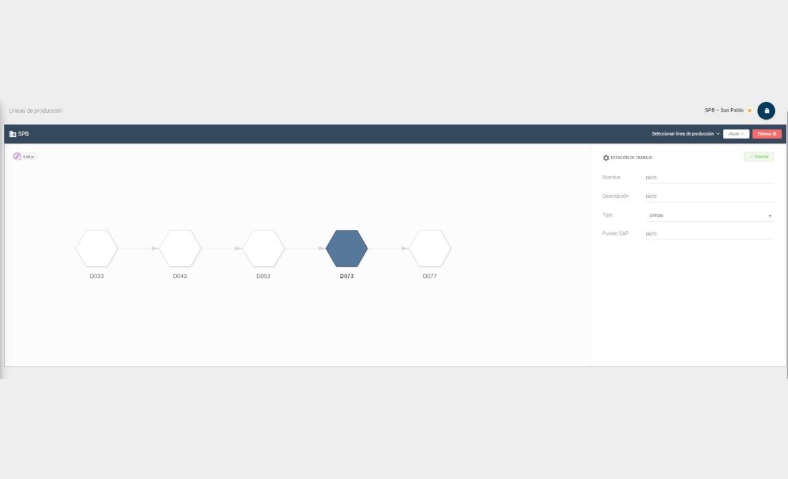 Planificación y configuración de línea
