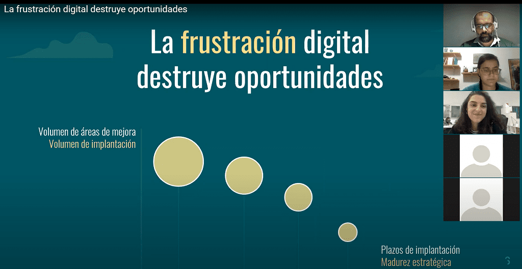 SIXPHERE - Digitalización estratégica