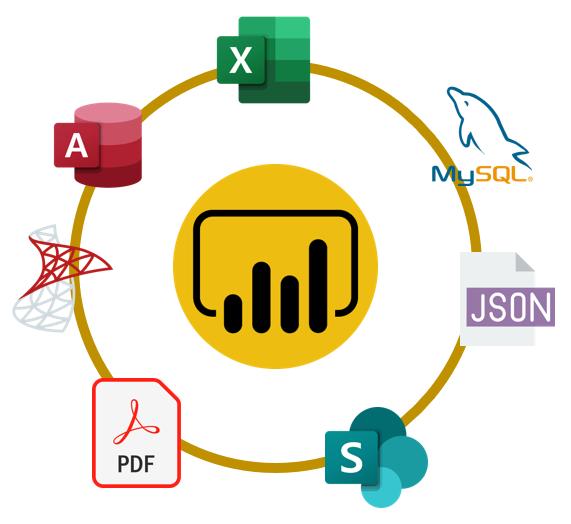 Power BI proporciona multitud de conectores contra distintas fuentes de datos